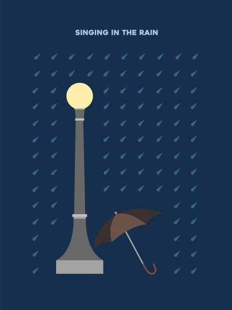 Poster Cantando na Chuva