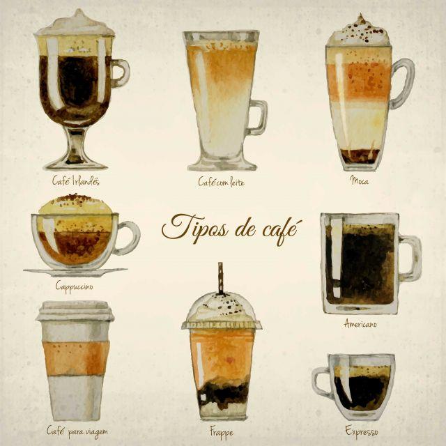 Poster Tipos de Café em aquarela