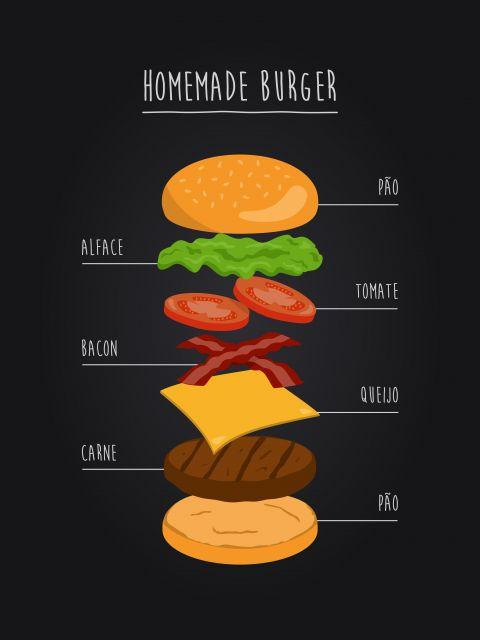 Poster Homemade Burger   hamburguer comida