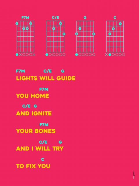 Poster Fix You - Colplay   Cifra