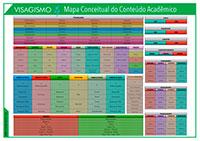 Mapa Conceitual do Conteúdo Acadêmico do Visagismo