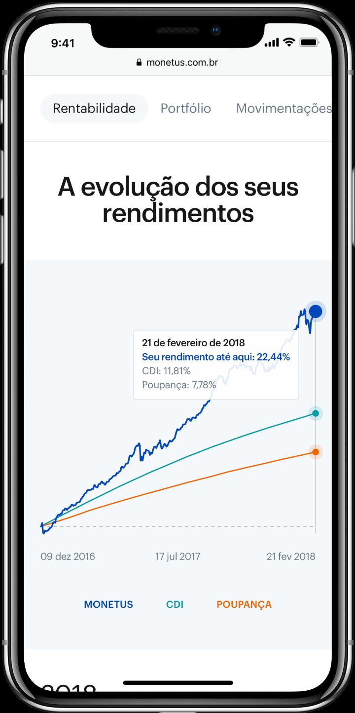 Smartphone exibindo um gráfico de linhas com o rendimento das suas aplicações