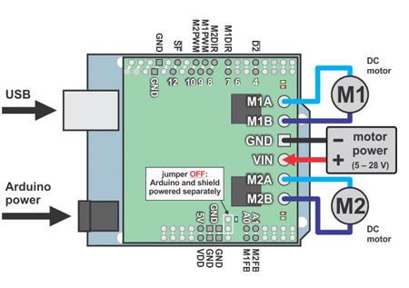 Shield controlador duplo de motores MC33926 Pololu