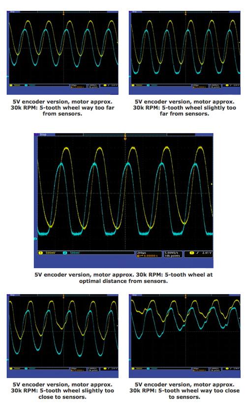 Par de enconders ópticos para micromotores