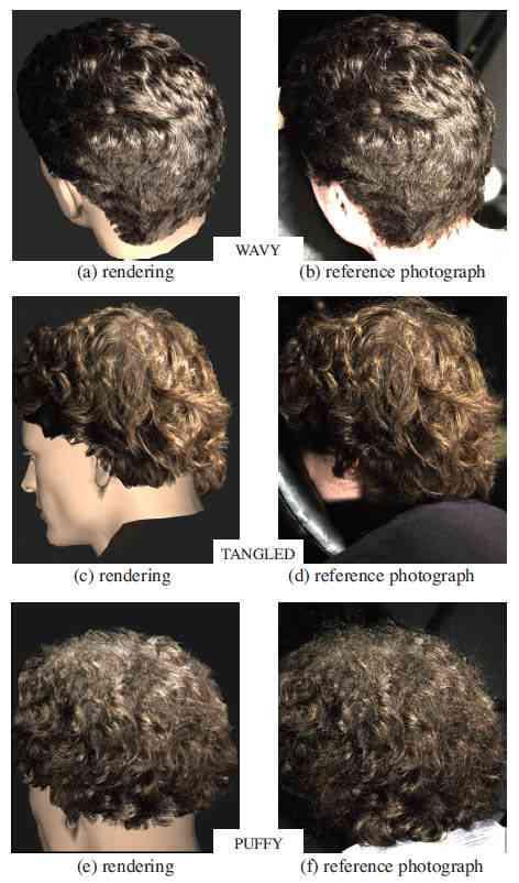 3D: Método revolucionário promete gerar cabelo ultra-real
