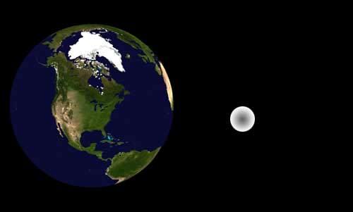 Qual a quantidade de água e de ar que existe no mundo?