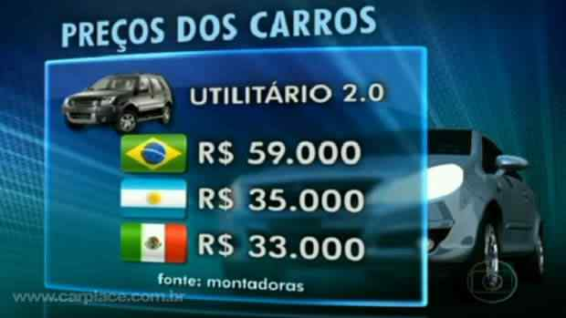 O carro mais caro do mundo é o nosso.