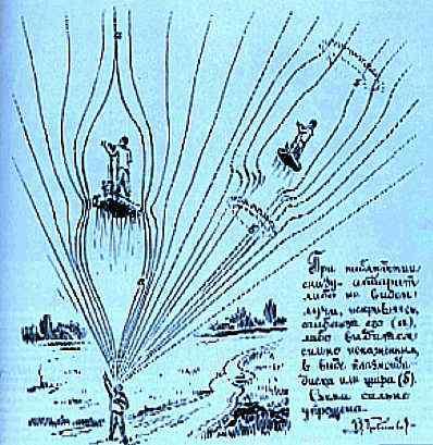 Ele ilustrou o que supunha que poderia acontecer com o campo, que ao diostorcer a luz o ocultava como a invisibilidade parcial ou mesmo a difração da luz visível
