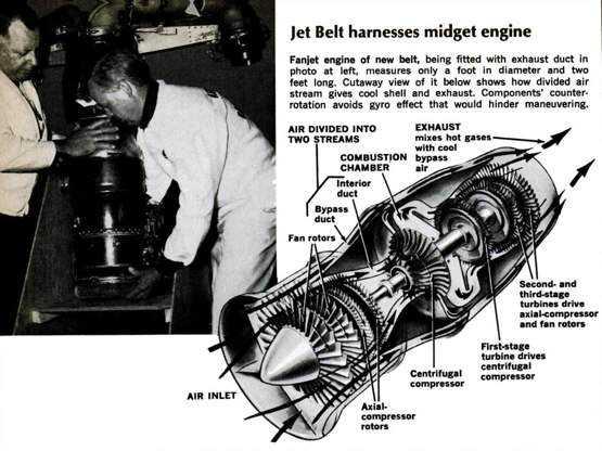 Jet_Belt_diagram_555pxl