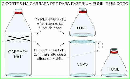 Armadilha para mosquito da dengue com garrafa Pet 1 Pernilongo: O maior desafio do mundo