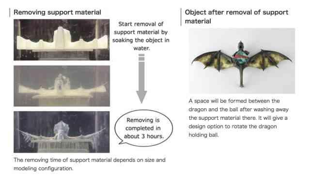 Um gráfico do site da Mimaki ilustra a facilidade com que os suportes podem ser removidos sem nenhum produto químico agressivo. (Imagem cortesia de Mimaki.)