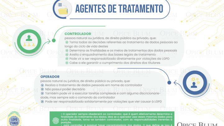 """Infográfico """"Agentes de tratamento"""""""