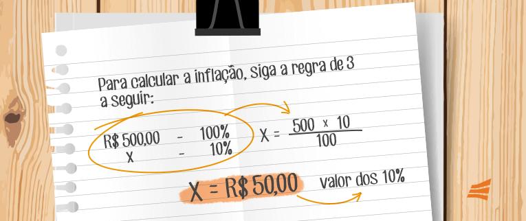 Cálculo inflação da escola