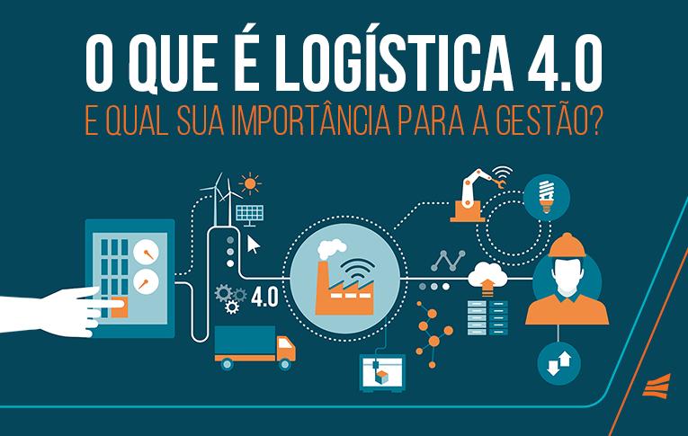 Ilustração do processo de logística 4.0