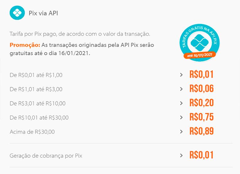 Confira as tarifas por recebimento via API Pix da Gerencianet