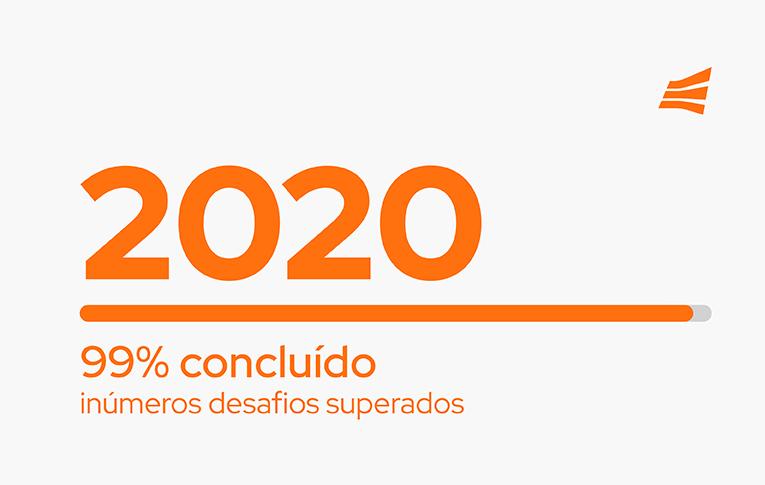 Na imagem: imagem branca com texto em laranja: 2020 - 99% concluído, inúmeros desafios superados.