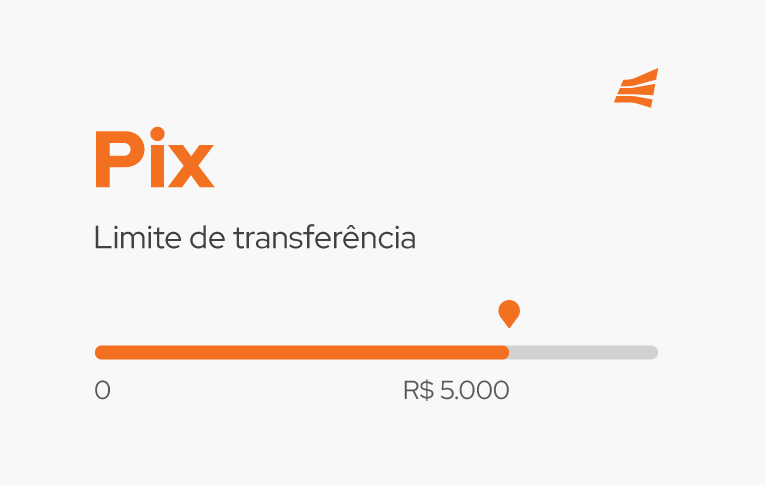 Imagem ilustrativa de uma de ajuste de limite do Pix.