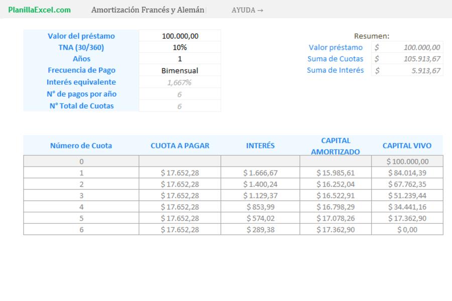 Planilla de Excel Amortización Sistema Aleman y Frances