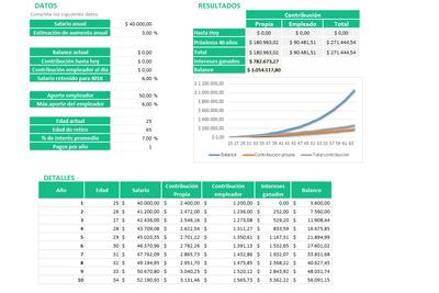 Planilla de excel calculadora de retiro 401(k)