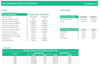 Planilla de Excel para Calculadora de Gastos de vehículo