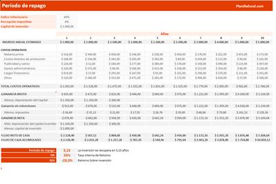 Planilla de Excel de Período de repago (payback)