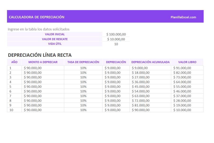Planilla de Excel de Depreciación