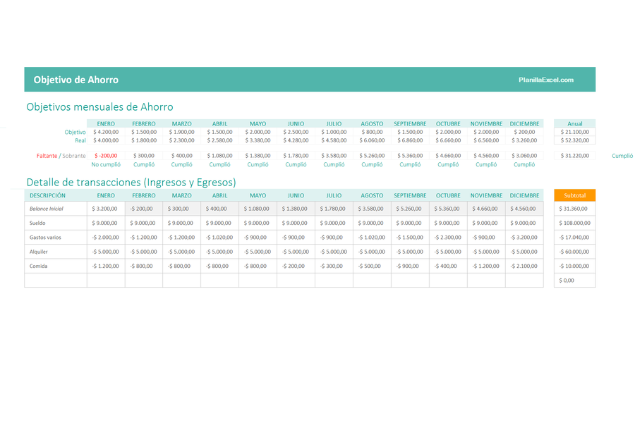 Planilla de Excel de Objetivo de Ahorro