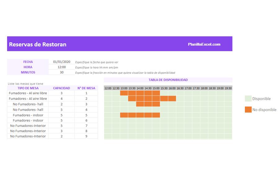 Planilla de Excel Para Reservas en Restoran