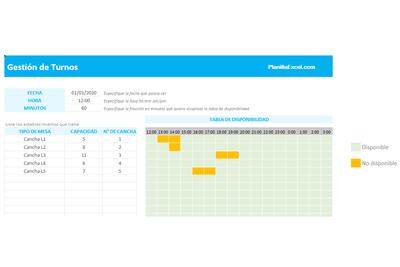 Gestión de turnos en Excel