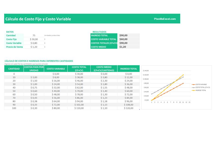Planilla de Excel para Cálculo de Costo Variable y Costo Fijo