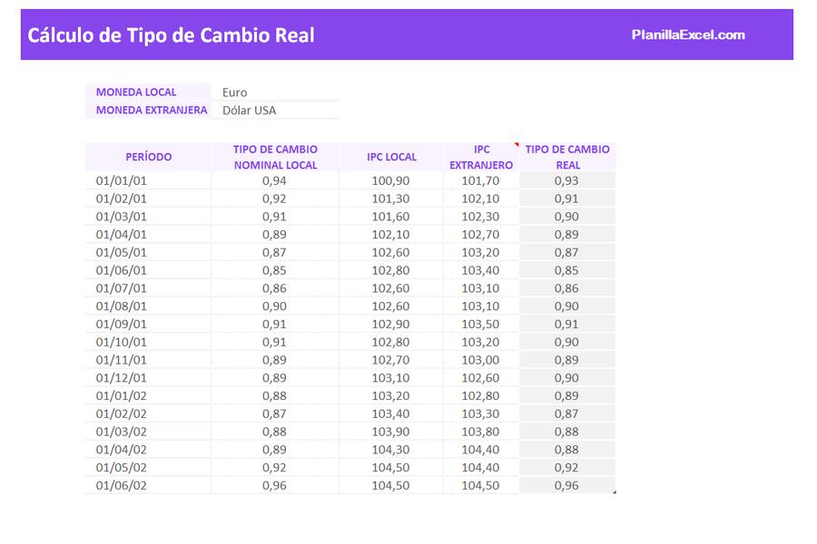 Panilla de Excel para el Calculo del tipo de Cambio Real