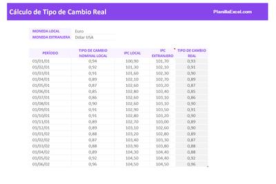 Planilla de Excel para el Calculo del tipo de Cambio Real