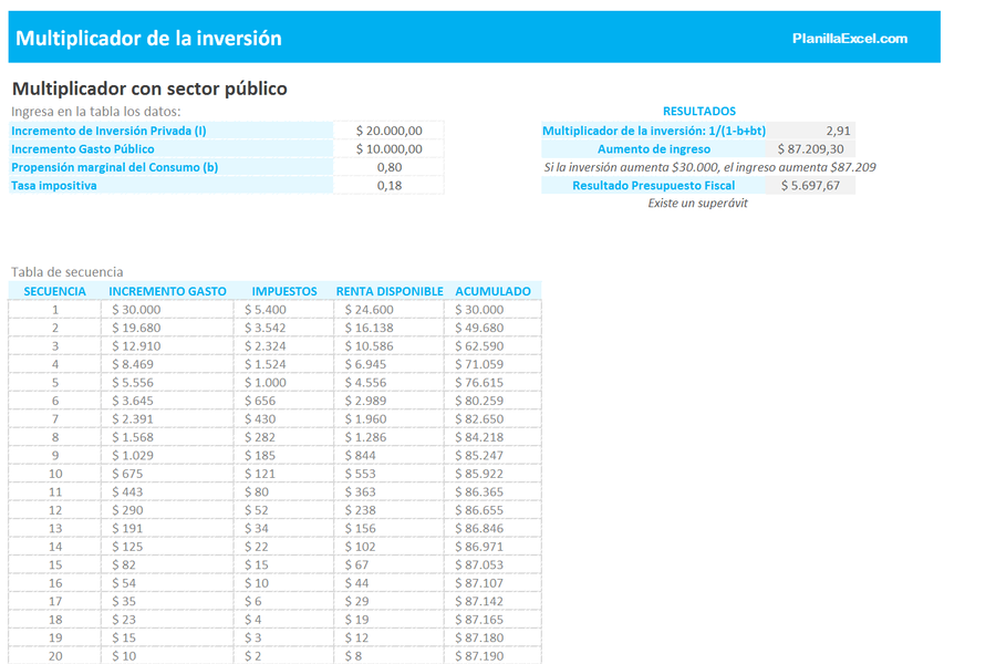 Planilla de Excel para el Cómputo del Multiplicador de Inversión