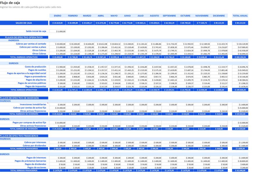 Planilla de Excel para Flujo de Caja Mensual – Cashflow