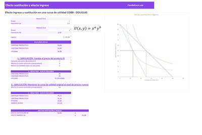 Planilla de Excel para el Cálculo de efecto Sustitución e Ingreso