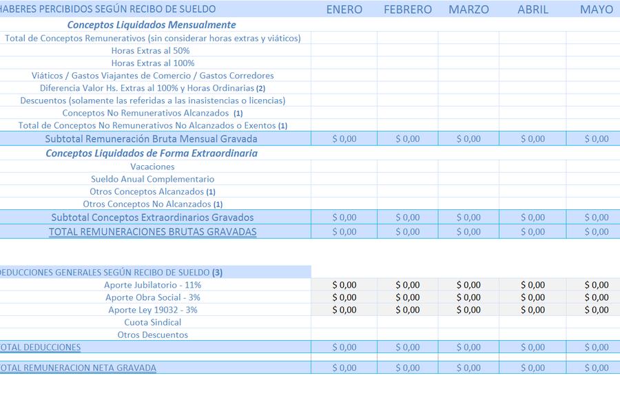 Plantilla de Excel de Impuesto a las Ganancias (Argentina 2021)