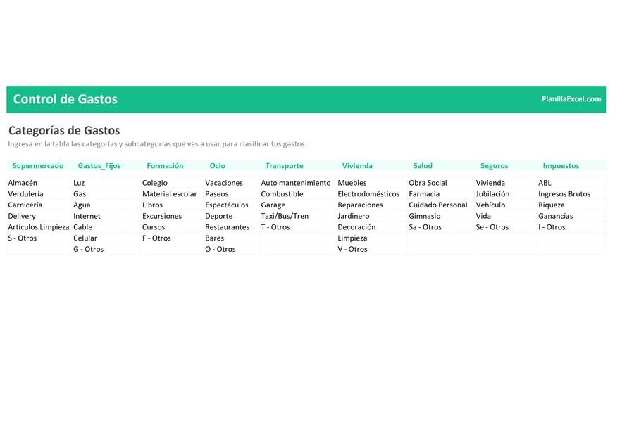 Planilla de Excel para Control de Gastos