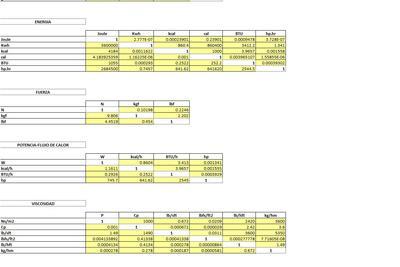 Planilla de Excel para Conversión de Unidades