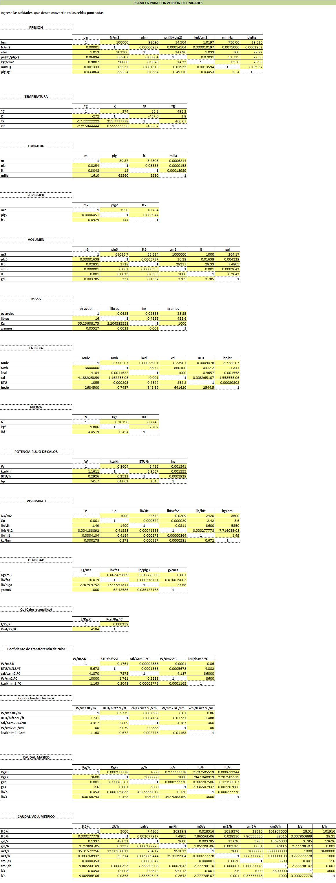 Planilla de Excel para Conversión de Unidades - PlanillaExcel.com