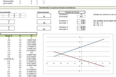 Planilla de Excel de Solución de 2 Ecuaciones Simultáneas