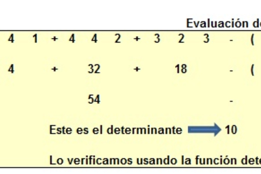 Planilla de Excel de Solución de un Determinante de 3×3
