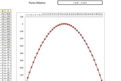 Planilla de Excel para Cálculo de Parábola