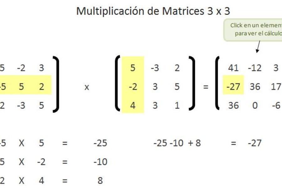 Planilla de Excel de Multiplicación de Matrices 3×3