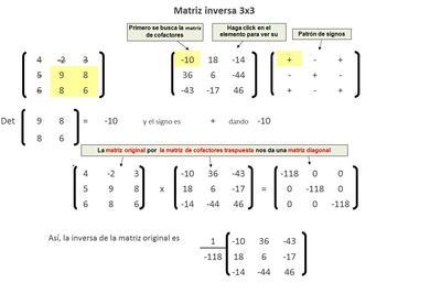 Planilla de Excel de Matriz Inversa 3×3