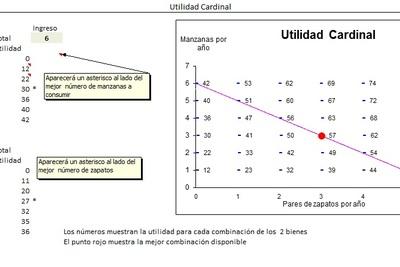 Planilla de Excel de Utilidad Cardinal