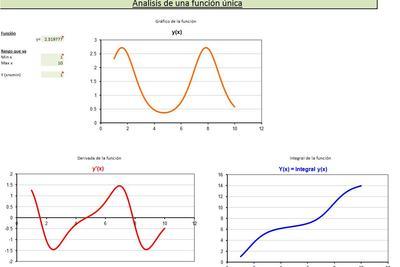 Planilla de Excel para el Cálculo de Integral y Derivada
