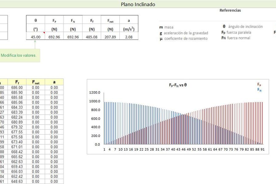 Plano Inclinado en Excel
