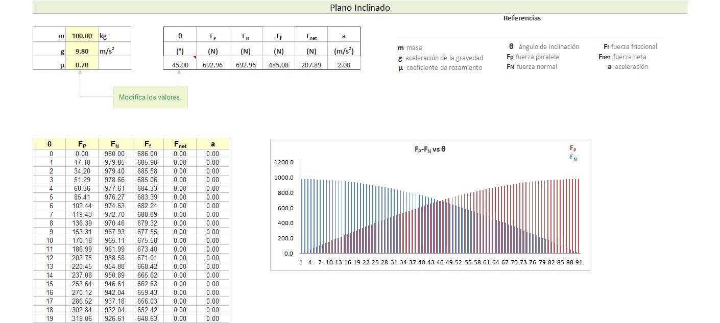 Planilla de Excel de Costo por Hora de Máquina - PlanillaExcel.com