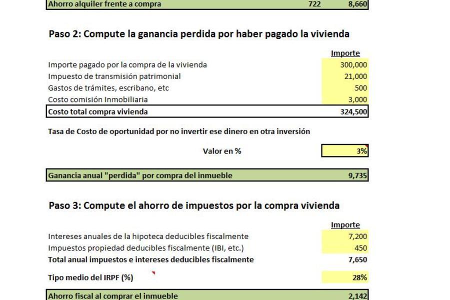 Planilla de Excel de decisión de compra o alquiler de Inmueble