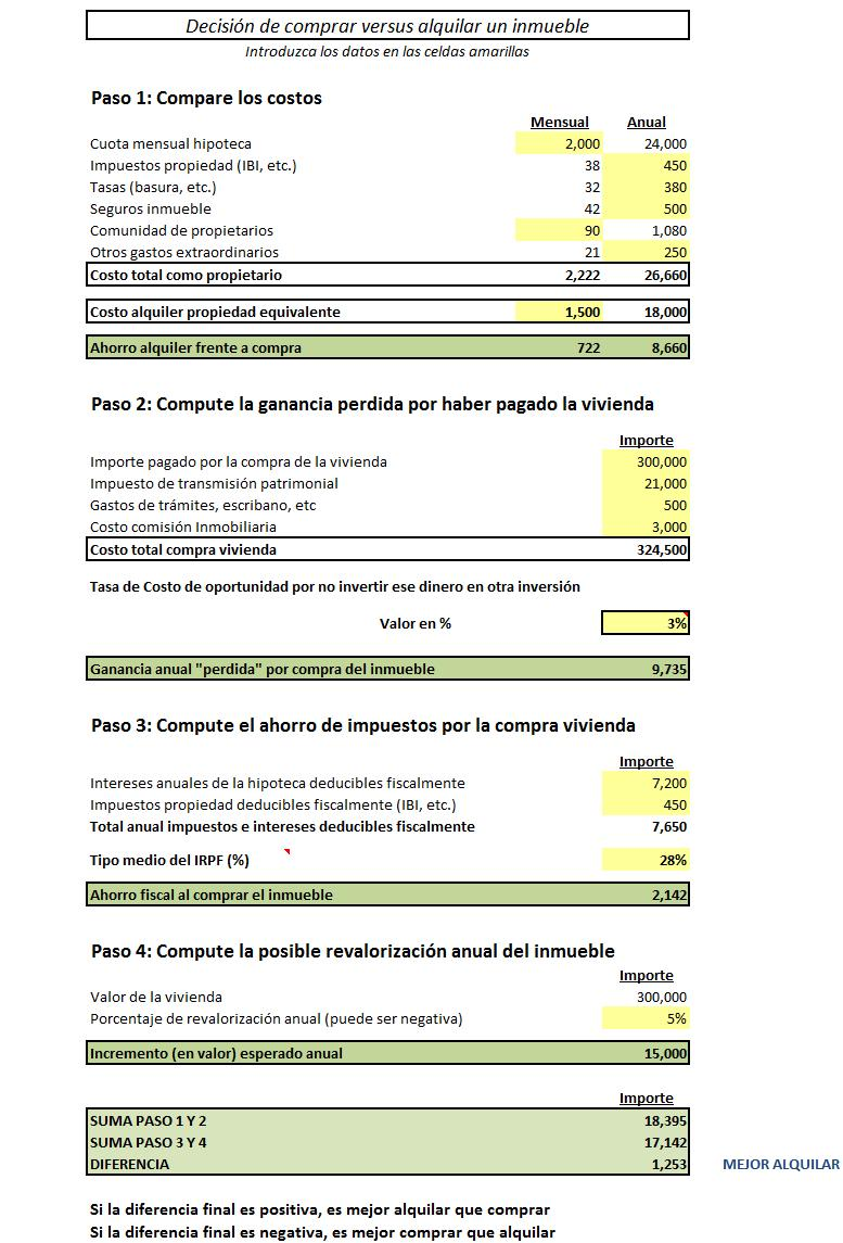 Planilla de Excel de decisión de compra o alquiler de Inmueble ...